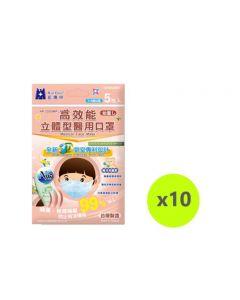 Blue Eagle 3D SS N95 medical face mask 5pcs/bag- Green NP-3DSSMP5X10GREEN